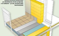 Ocieplenie balkonu i tarasu. Zobacz, jak pozbyć się mostków termicznych