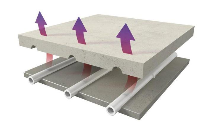 Odprowadzanie ciepła przez podkład podłogowy